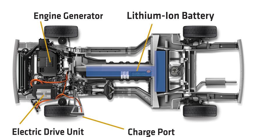 Opel Ampera: Das blaue T-förmige im Wagenboden ist die Batterie. Gefahren wird immer elektrisch