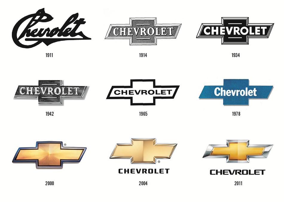 Die Chevrolet Logos im Wandel der Zeit von 1911 bis 2011