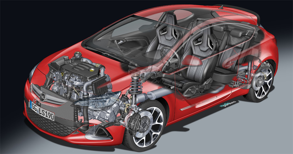 280 Turbo-PS machen den kompromisslos auf Sportlichkeit getrimmten Opel Astra OPC zum heissen Sportcoupé.